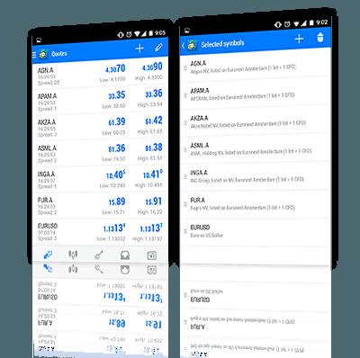 JFD Bank MetaTrader Mobile App