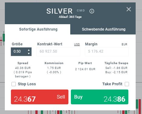 Kaufen und Verkaufen vom Silber CFD
