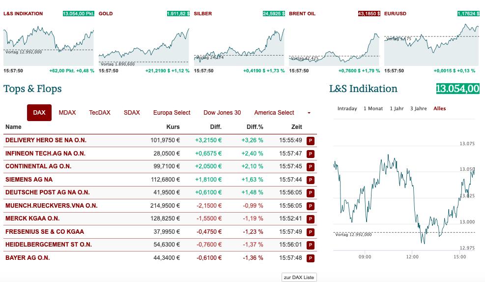 Lang und Schwarz Landing Page