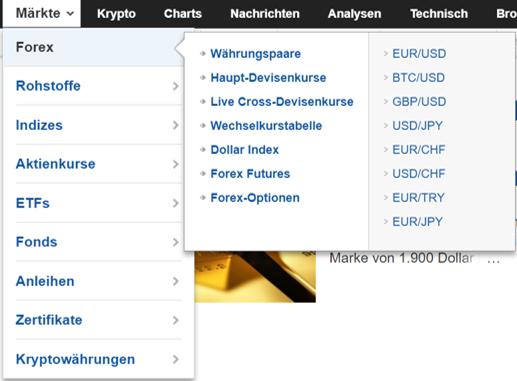 Märkte Investing.com