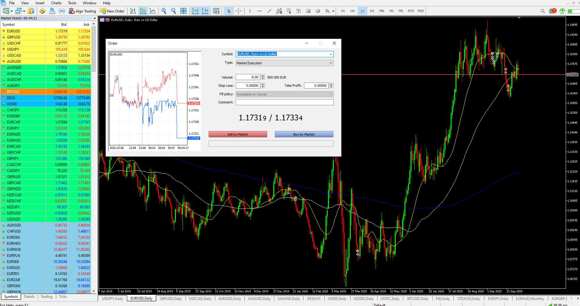 MetaTrader 5 Software
