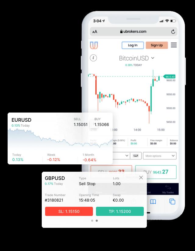 Mobile App von Ubroker
