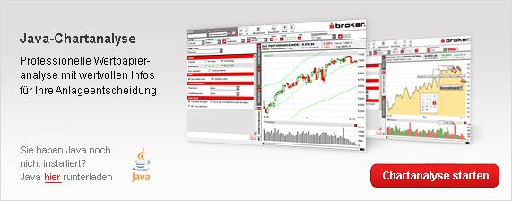 S Broker Chartanalyse Tool