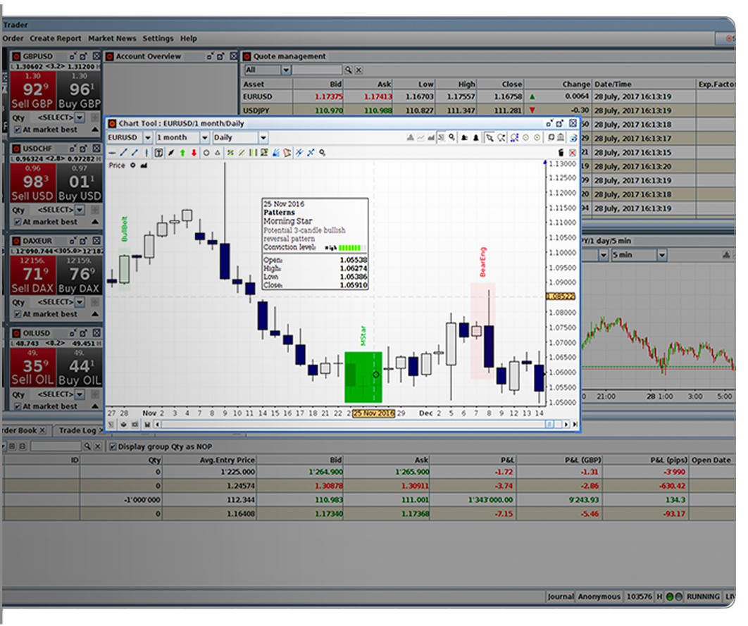 Swissquote Advanced Trader