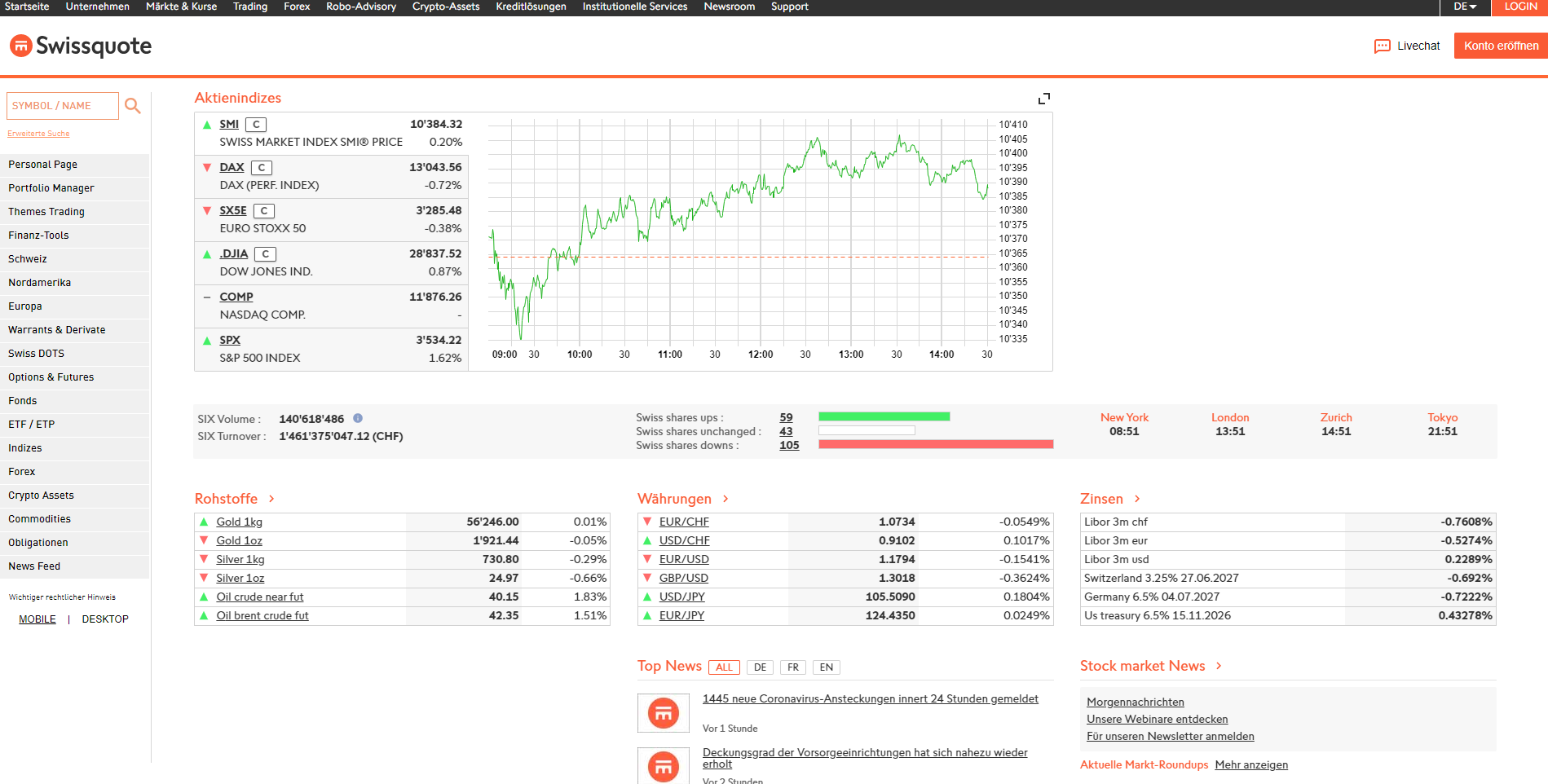 Swissquote Webseite
