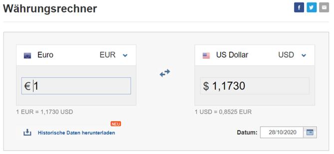 Währungsrechner Investing.com