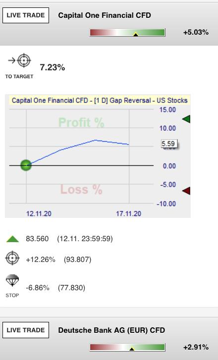 Godmodetrader CFD Trading