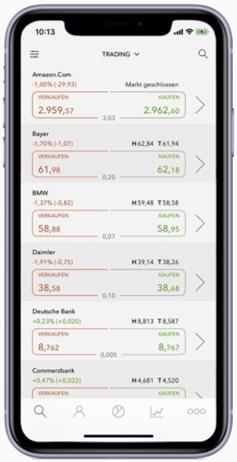 Nextmarkets Mobile Trading