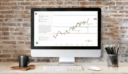 Nextmarkets Trading Plattform