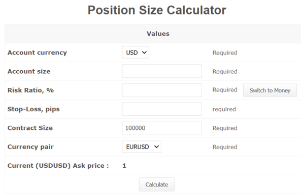 Position Size Calculator Myfxbook