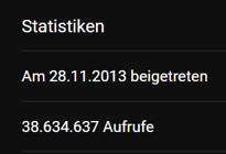 Statistiken YouTube Aktien mit Kopf