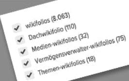 Wikifolio Arten