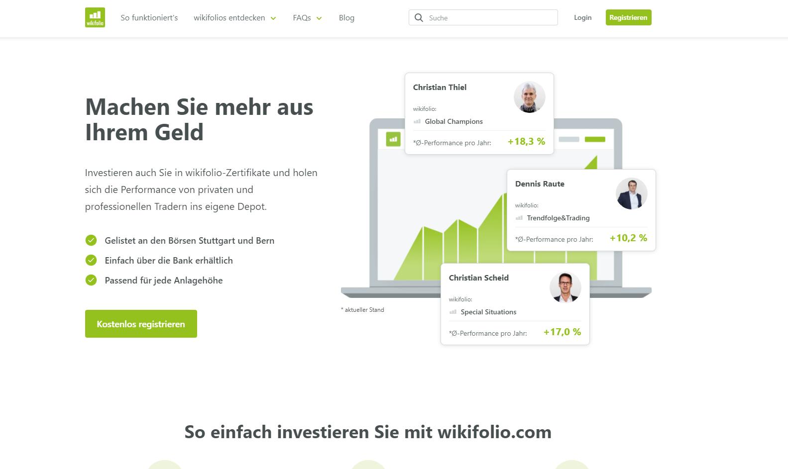 Wikifolio Webseite