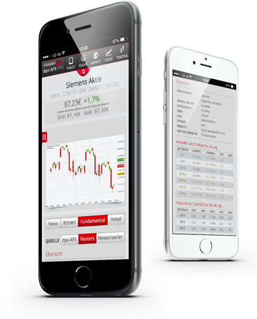 Mobile App Traderfox