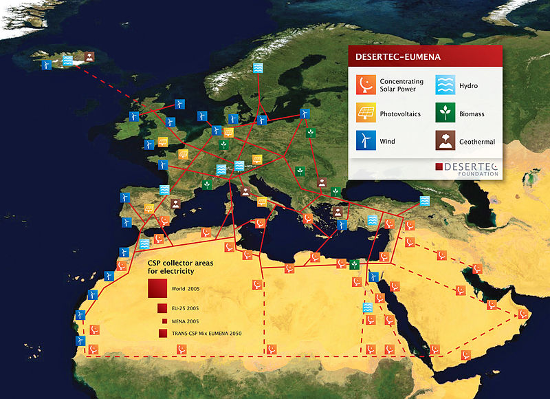Desertec Erneuerbare Energien Aktien