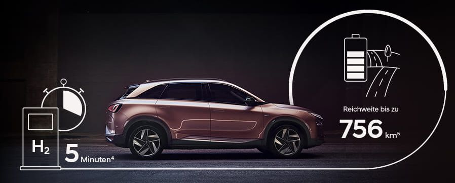 Hyundai Nexo Aktien kaufen