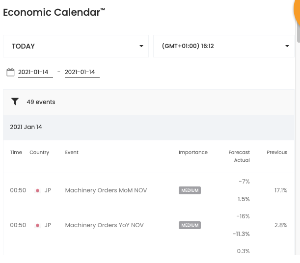 Trading Capital Economic Calendar