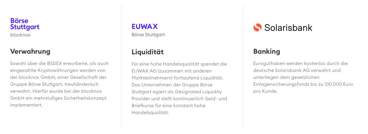 Börse Stuttgart BSDEX Sicherheit