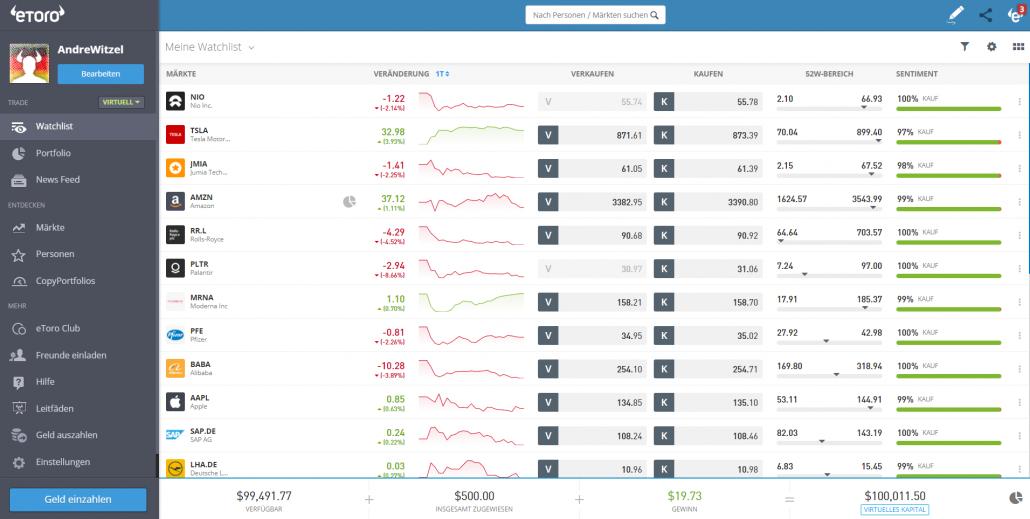 Trading Plattform von Etoro