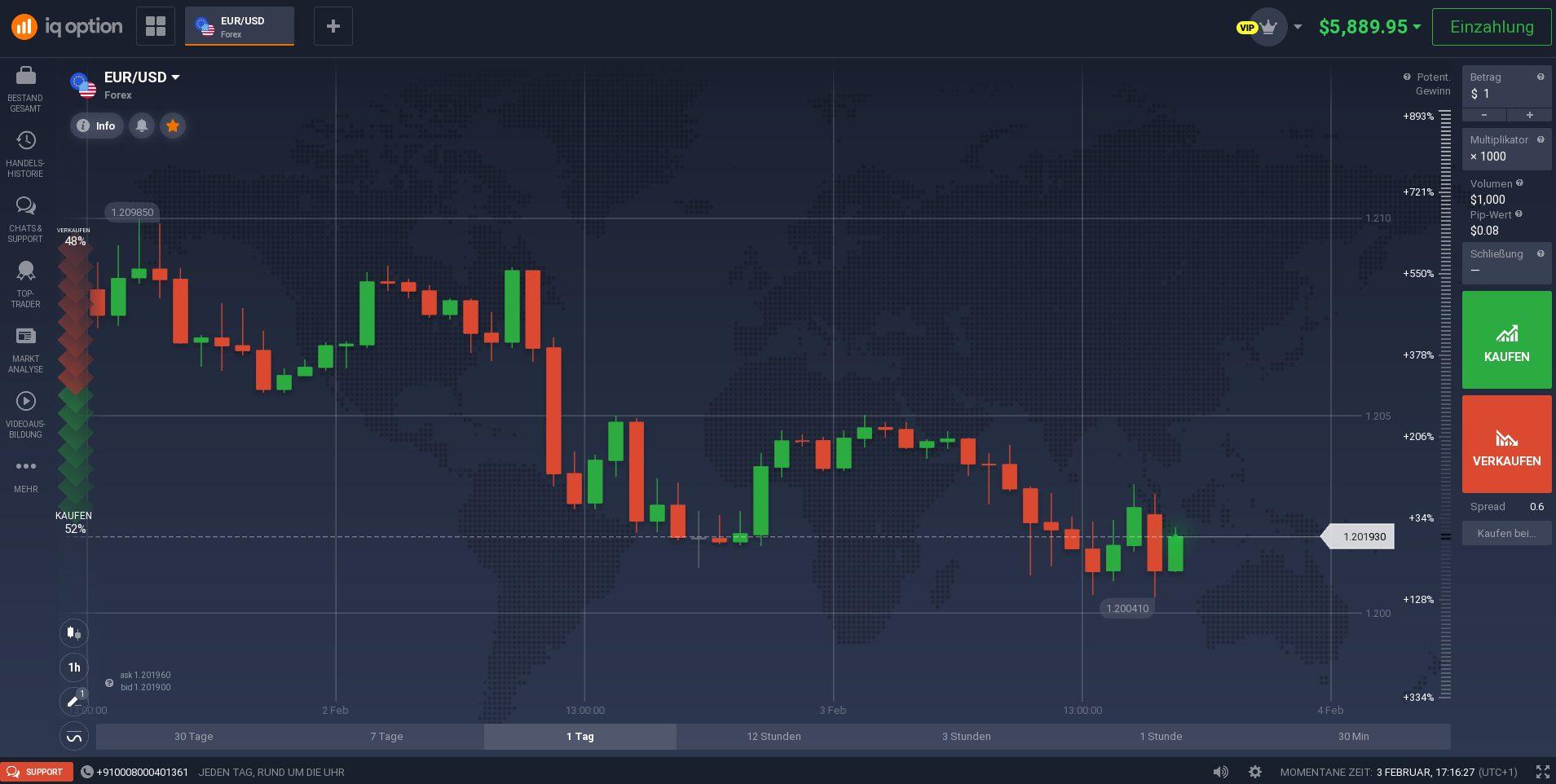 Trading Plattform von IQ Option