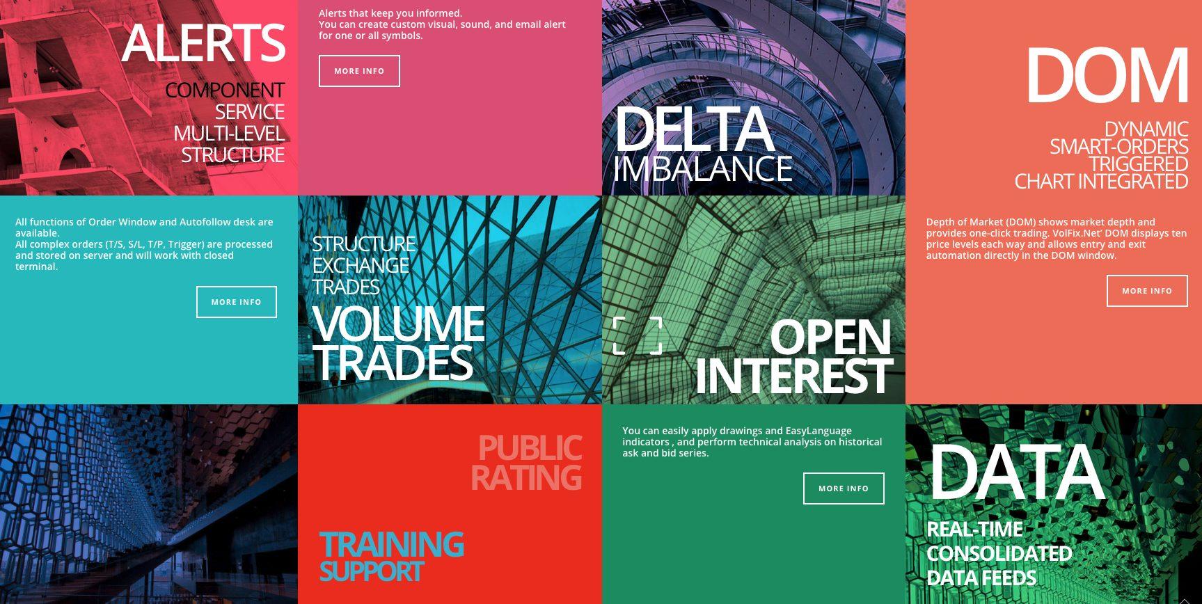 Volfix Trading tools