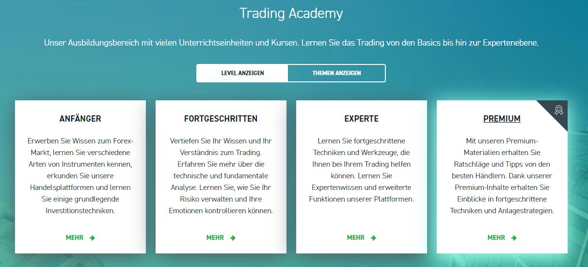 Weiterbildungsmöglichkeiten in der Trading Plattform
