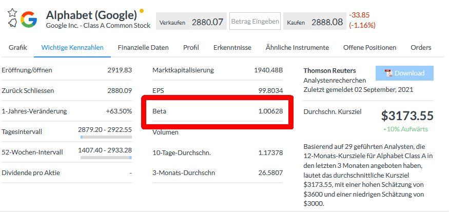 Beta Markets