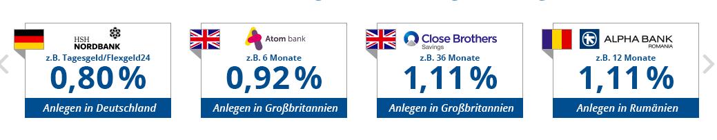 Aktuelle Zinsen im Vergleich - Stand Februar 2018