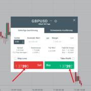 Forex-Pip-Beispiel-GBP-USD