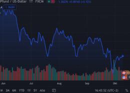 GBP-USD-5-Jahre
