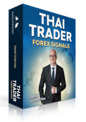 Kagels Trading Signale