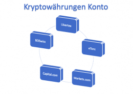 Krypto-Broker