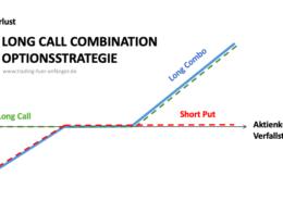 Long-Call-Combination