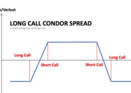 Long-Call-condor-Spread
