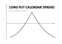 Long-Put-Calendar-Spread