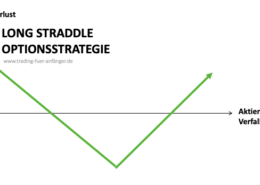 Long-Straddle-Optionsstrategie