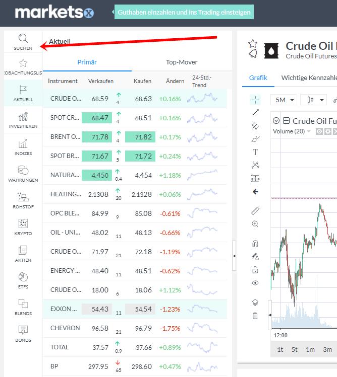 Märkte für das Trading auswählen
