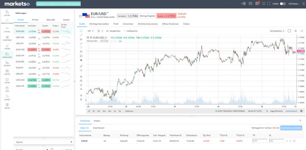 Forex Trading Plattform von Markets.com