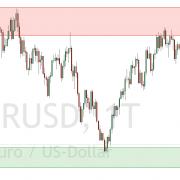 Preisspanne-im-Trading-Beispiel