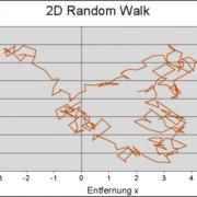Random-Walk-Theorie
