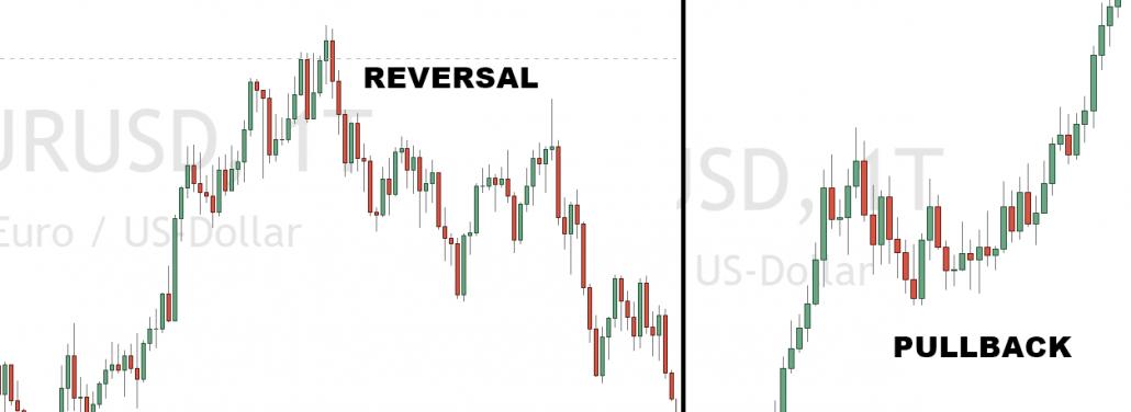 Reversal-versus-Pullback