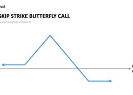Skip-Strike-Butterfly-Call
