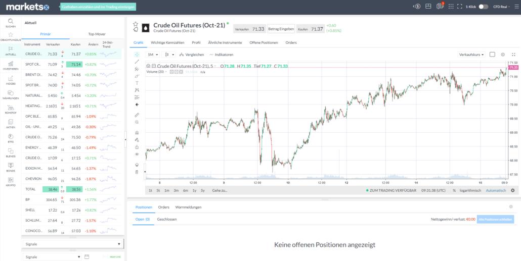 WebTrader Handelsplattform für das Forex Trading